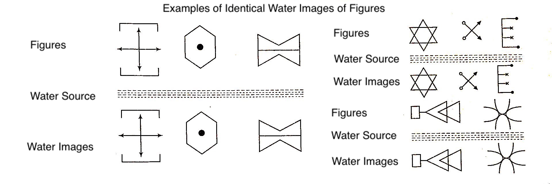 Water Images