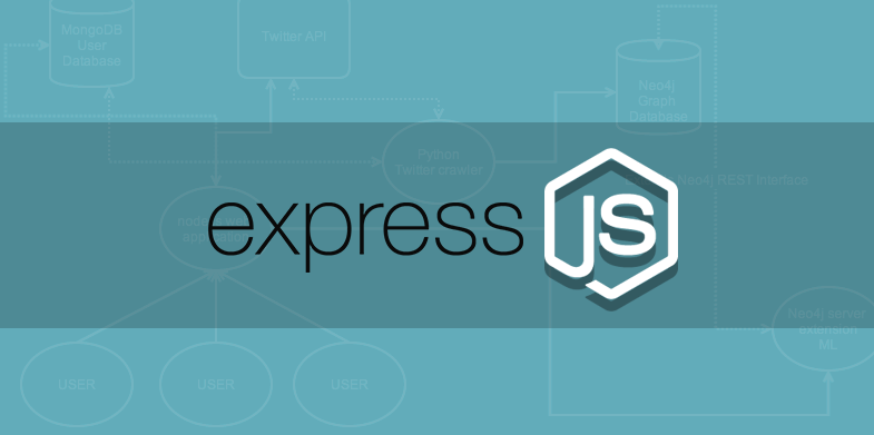 Top 25+ Express.Js Interview Questions & Answers