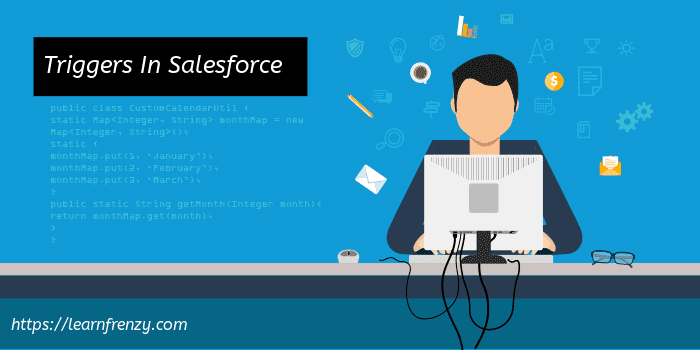 Salesforce Interview Questions on Triggers