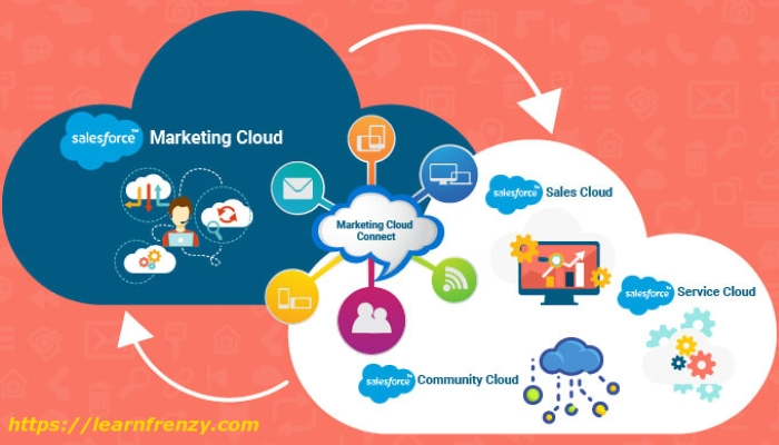 Lists vs. Data Extensions in Marketing Cloud Email Studio